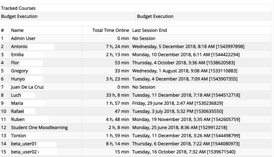 learner_session_tracker_dashboard_beta.png